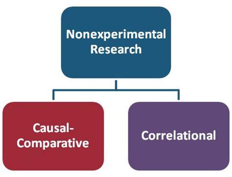 Literature review qualitative or quantitative